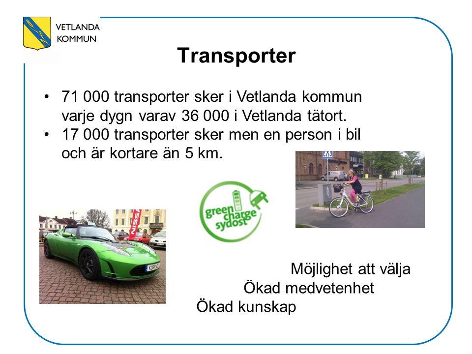 Transporter 71 000 transporter sker i Vetlanda kommun varje dygn varav 36 000 i Vetlanda tätort. 17 000 transporter sker men en person i bil och är ko