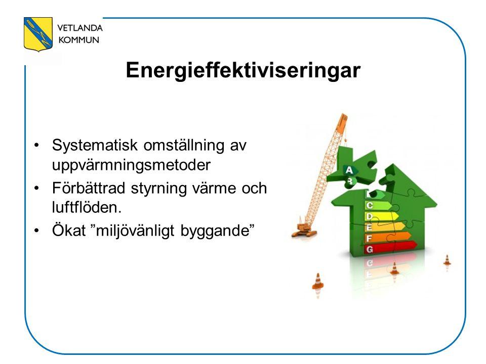 Energieffektiviseringar Systematisk omställning av uppvärmningsmetoder Förbättrad styrning värme och luftflöden.