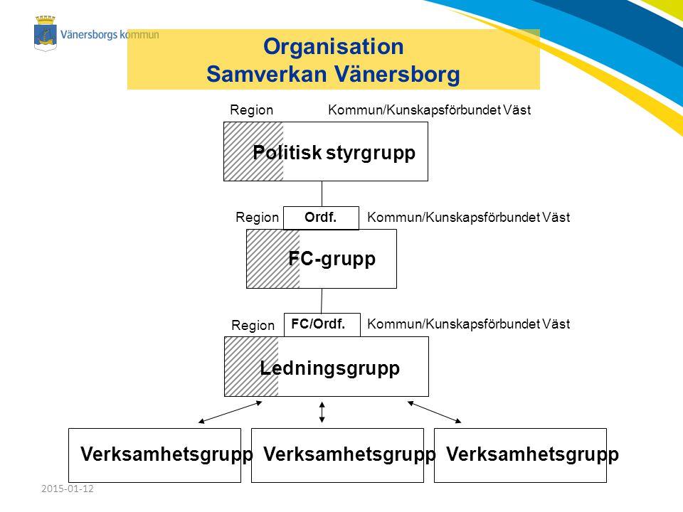2015-01-12 RegionKommun/Kunskapsförbundet Väst Region Politisk styrgrupp FC-grupp Ledningsgrupp Verksamhetsgrupp FC/Ordf.