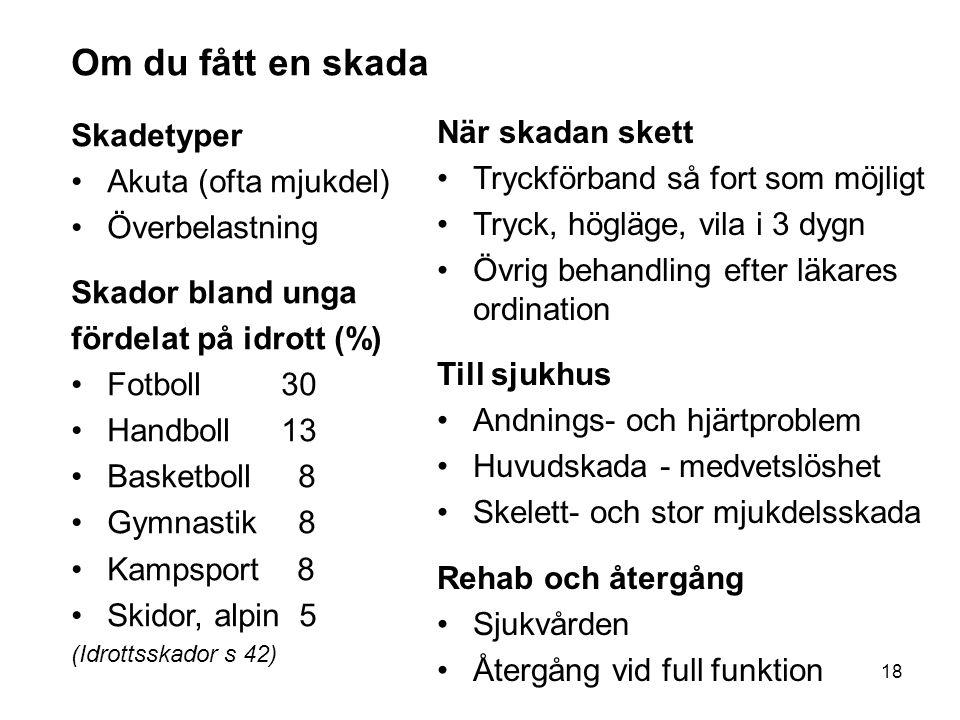 18 Om du fått en skada Skadetyper Akuta (ofta mjukdel) Överbelastning Skador bland unga fördelat på idrott (%) Fotboll 30 Handboll 13 Basketboll 8 Gym