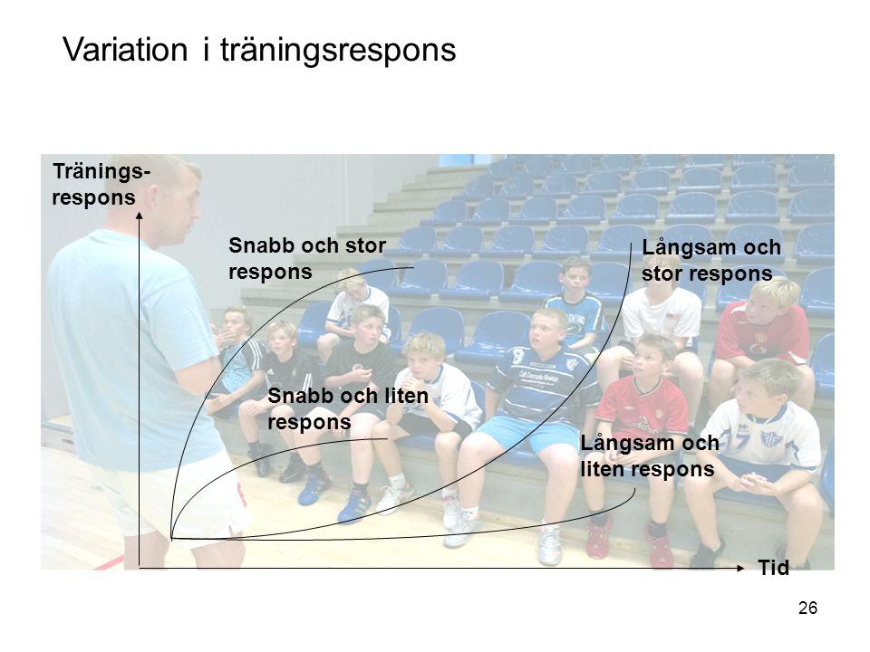 26 Variation i träningsrespons Tränings- respons Tid Snabb och stor respons Långsam och stor respons Snabb och liten respons Långsam och liten respons