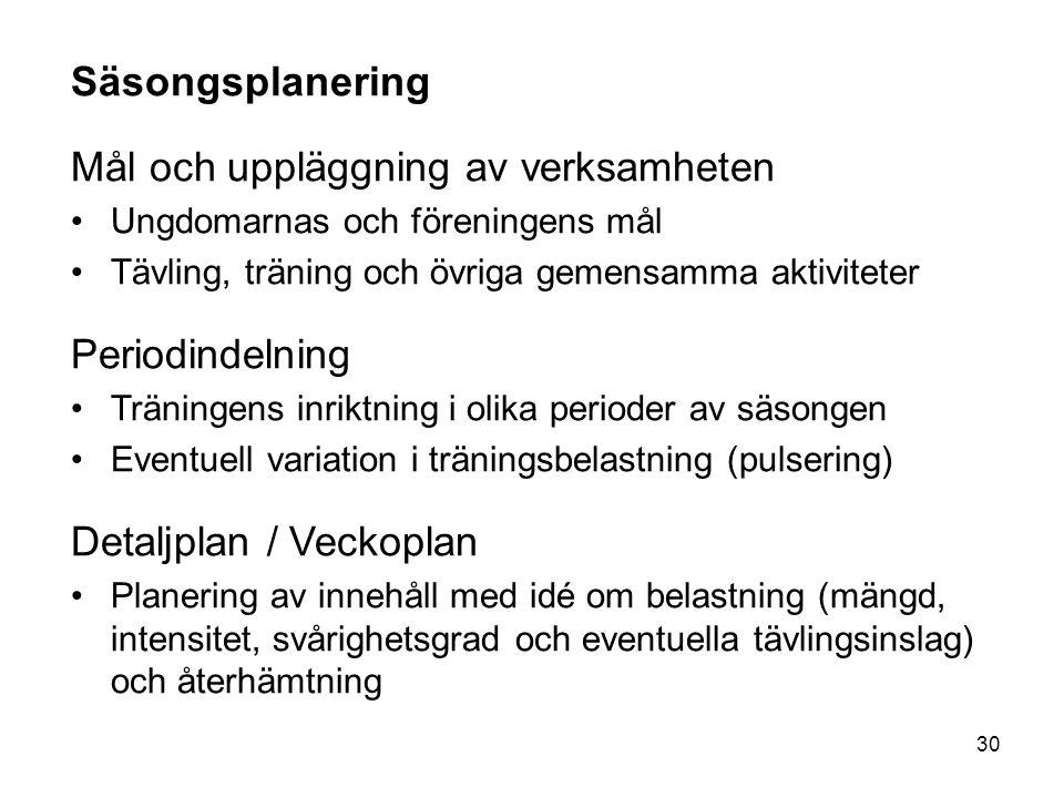30 Säsongsplanering Mål och uppläggning av verksamheten Ungdomarnas och föreningens mål Tävling, träning och övriga gemensamma aktiviteter Periodindel