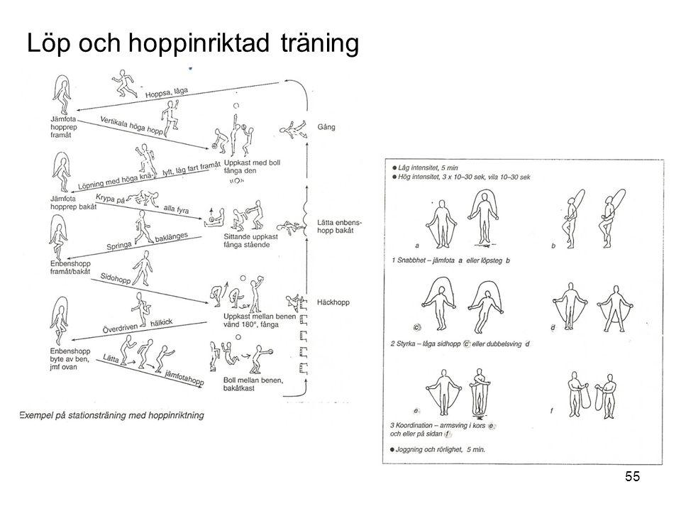 55 Löp och hoppinriktad träning
