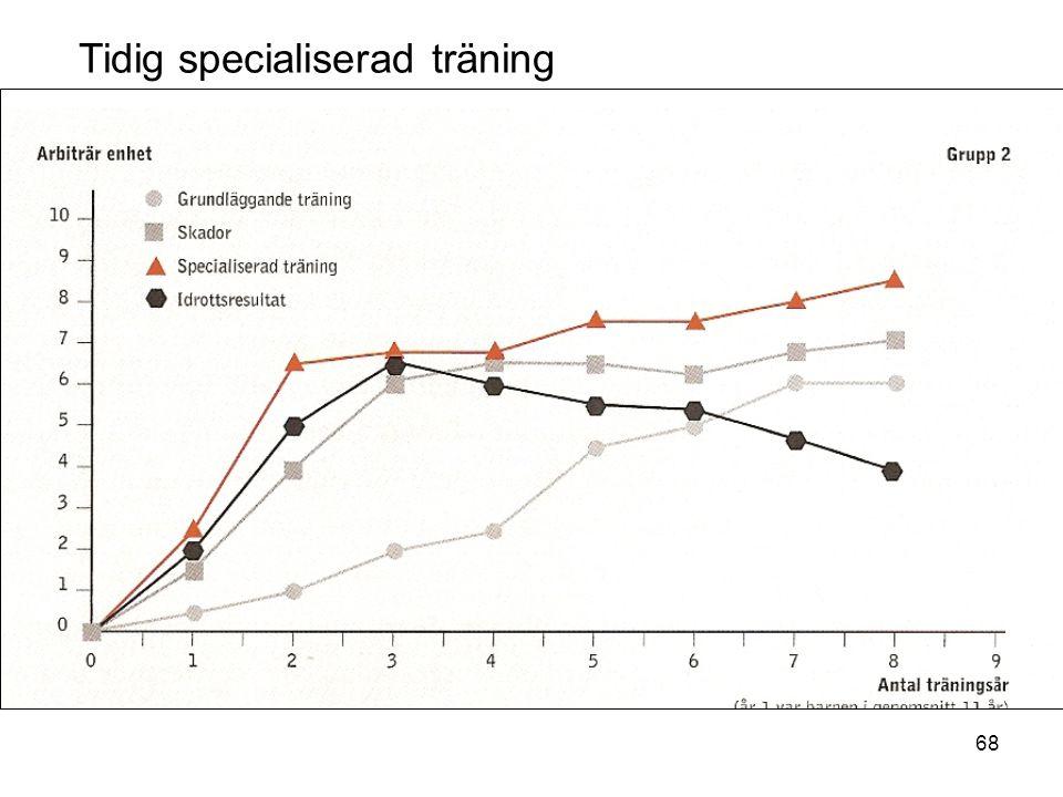 68 Tidig specialiserad träning