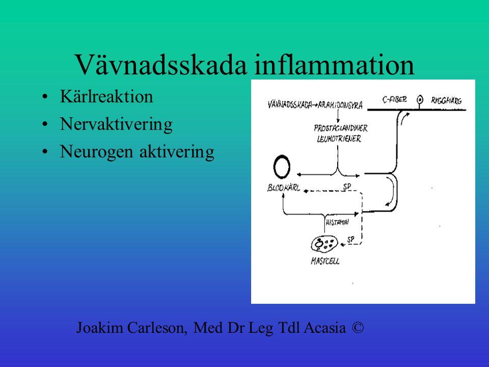 Vävnadsskada inflammation Kärlreaktion Nervaktivering Neurogen aktivering Joakim Carleson, Med Dr Leg Tdl Acasia ©