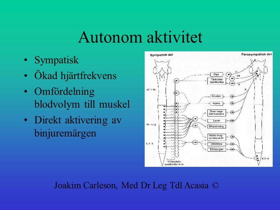 Autonom aktivitet Sympatisk Ökad hjärtfrekvens Omfördelning blodvolym till muskel Direkt aktivering av binjuremärgen Joakim Carleson, Med Dr Leg Tdl Acasia ©