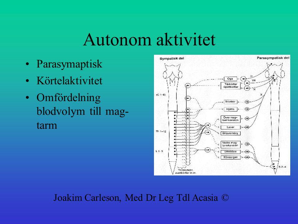 Autonom aktivitet Parasymaptisk Körtelaktivitet Omfördelning blodvolym till mag- tarm Joakim Carleson, Med Dr Leg Tdl Acasia ©