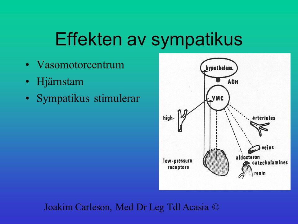 Effekten av sympatikus Vasomotorcentrum Hjärnstam Sympatikus stimulerar Joakim Carleson, Med Dr Leg Tdl Acasia ©