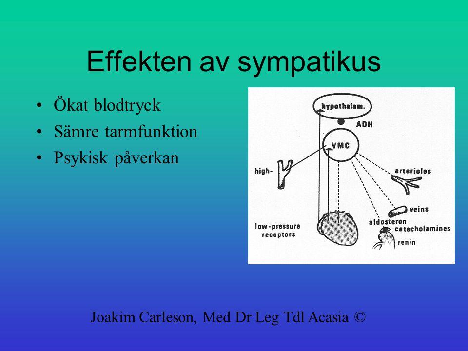 Effekten av sympatikus Ökat blodtryck Sämre tarmfunktion Psykisk påverkan Joakim Carleson, Med Dr Leg Tdl Acasia ©