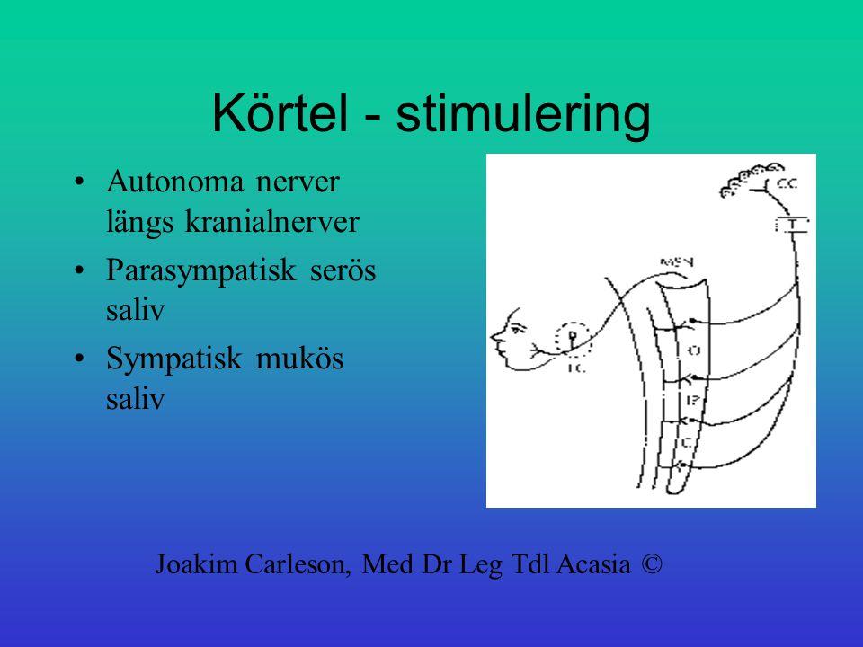 Körtel - stimulering Autonoma nerver längs kranialnerver Parasympatisk serös saliv Sympatisk mukös saliv Joakim Carleson, Med Dr Leg Tdl Acasia ©