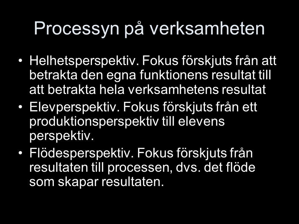 Processyn på verksamheten Helhetsperspektiv. Fokus förskjuts från att betrakta den egna funktionens resultat till att betrakta hela verksamhetens resu