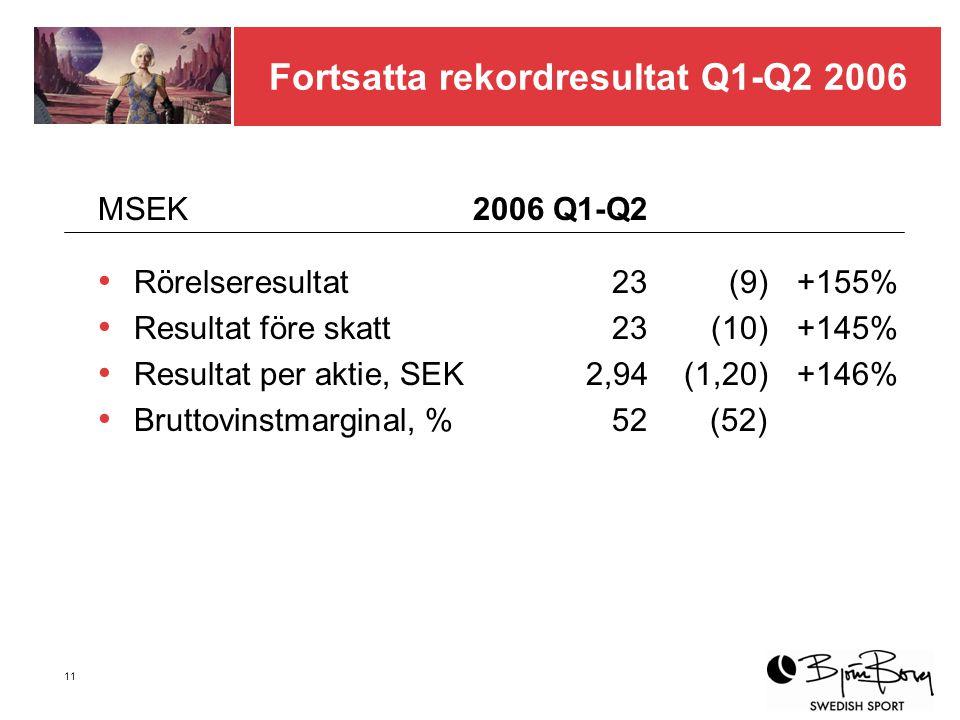 11 Fortsatta rekordresultat Q1-Q2 2006 MSEK2006 Q1-Q2 Rörelseresultat 23 (9)+155% Resultat före skatt 23(10)+145% Resultat per aktie, SEK 2,94(1,20)+146% Bruttovinstmarginal, % 52(52)