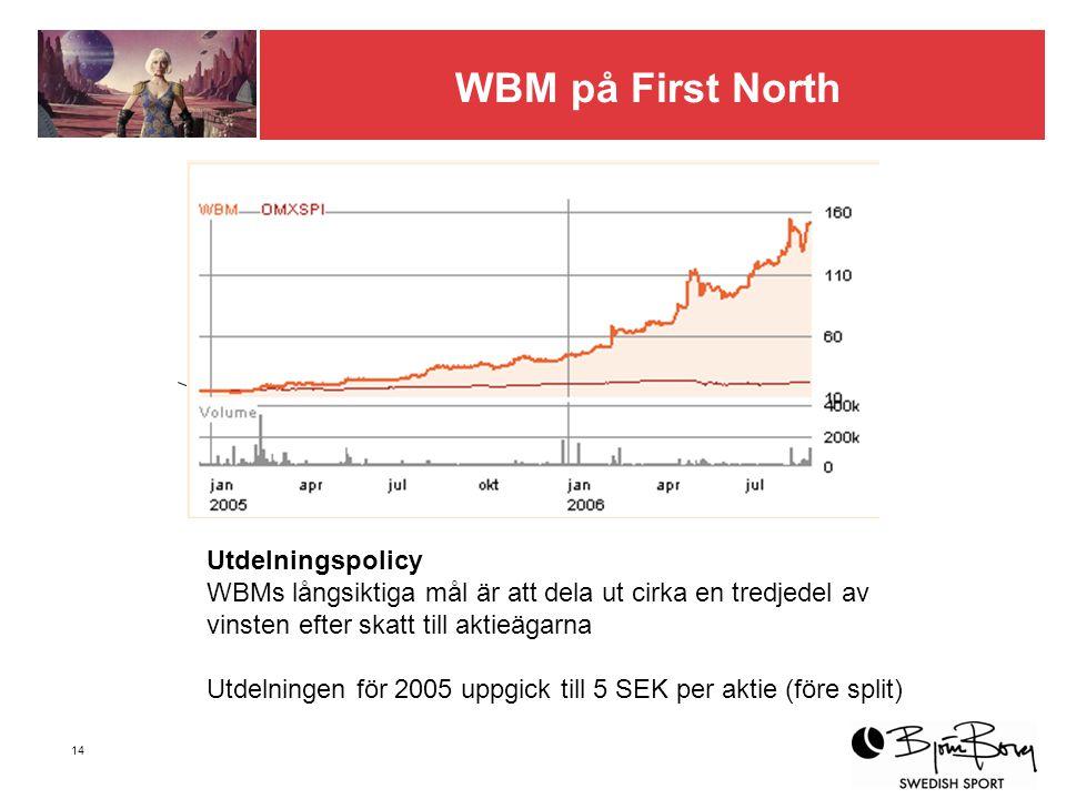 14 WBM på First North Utdelningspolicy WBMs långsiktiga mål är att dela ut cirka en tredjedel av vinsten efter skatt till aktieägarna Utdelningen för 2005 uppgick till 5 SEK per aktie (före split) 258 kr WBM OMXSPI Ska uppdateras