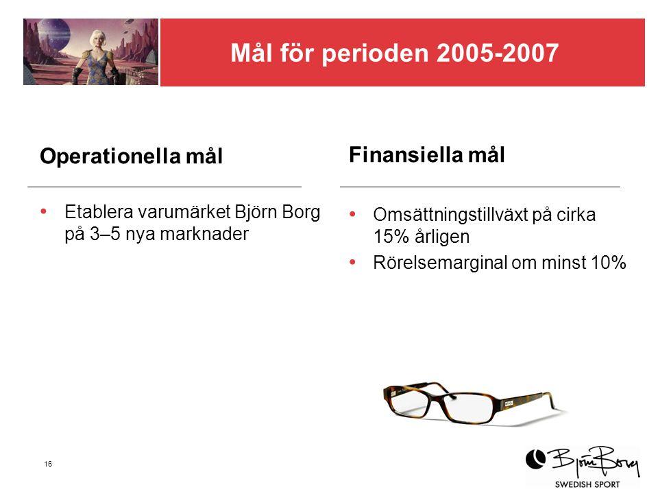 16 Mål för perioden 2005-2007 Operationella mål Etablera varumärket Björn Borg på 3–5 nya marknader Finansiella mål Omsättningstillväxt på cirka 15% årligen Rörelsemarginal om minst 10%