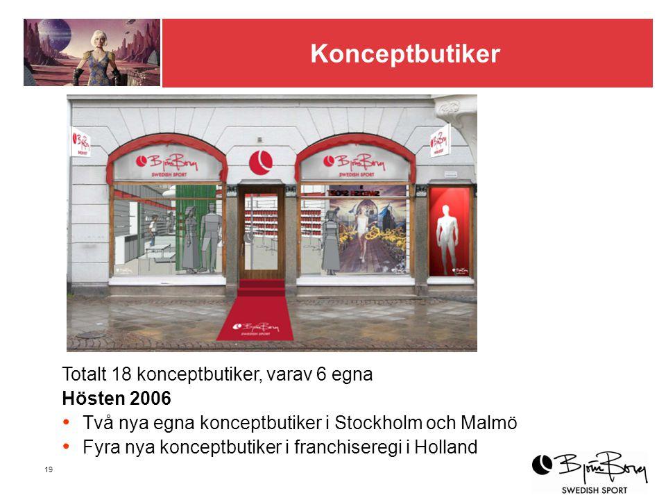19 Konceptbutiker Totalt 18 konceptbutiker, varav 6 egna Hösten 2006 Två nya egna konceptbutiker i Stockholm och Malmö Fyra nya konceptbutiker i franchiseregi i Holland