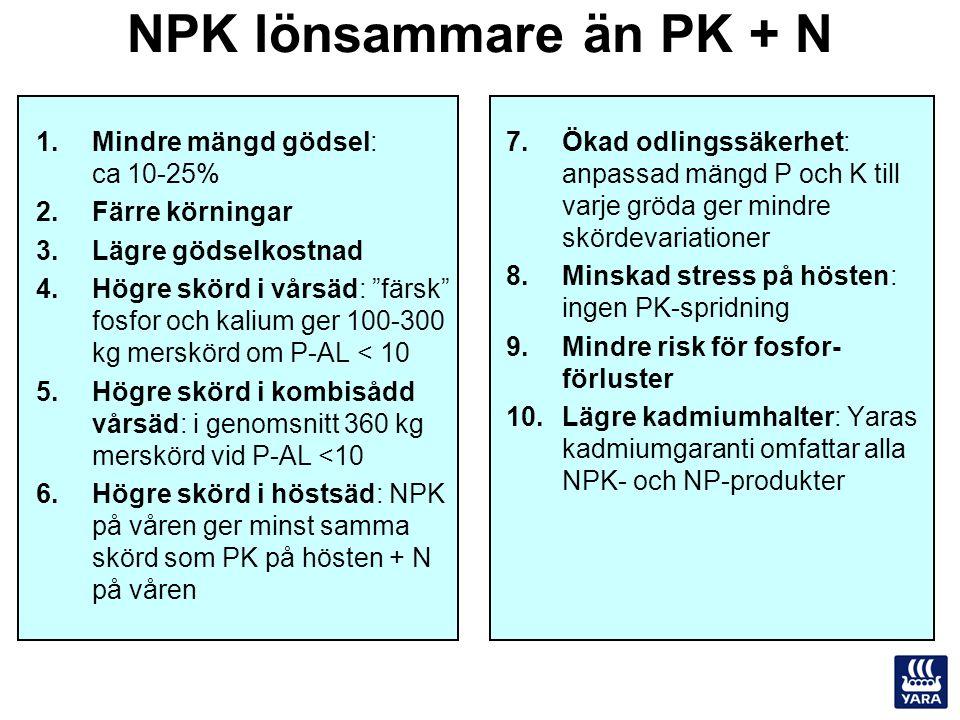 Gödslingsstrategier med NPK som grundgiva I alternativ 1, 2 och 4 passar oftast NPK-produkten även till vårsädens huvudgiva.