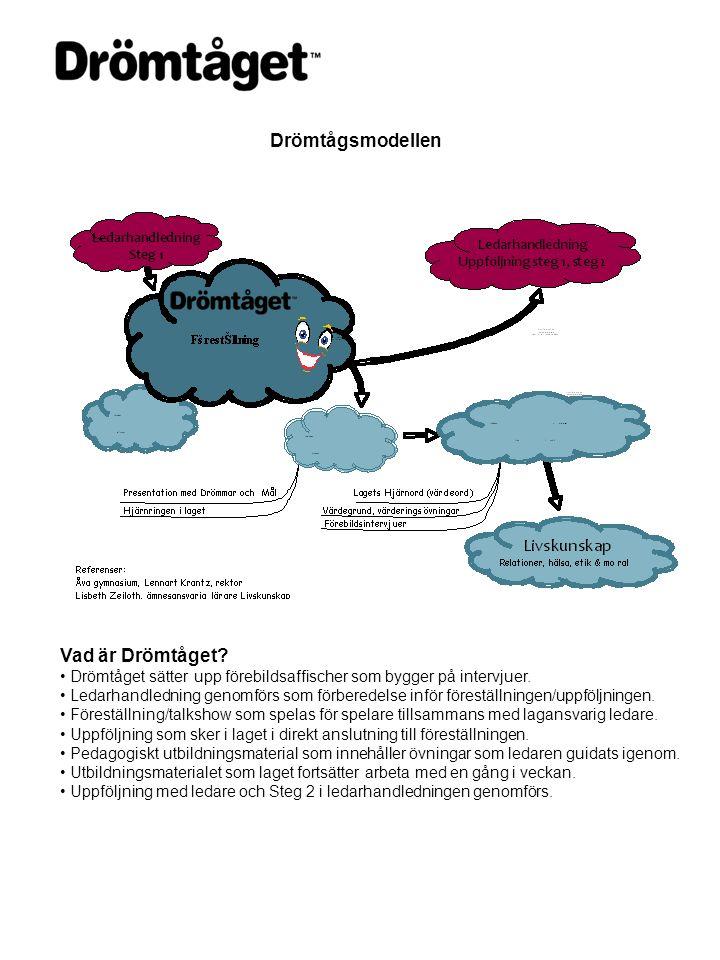 Drömtågsmodellen Vad är Drömtåget? Drömtåget sätter upp förebildsaffischer som bygger på intervjuer. Ledarhandledning genomförs som förberedelse inför