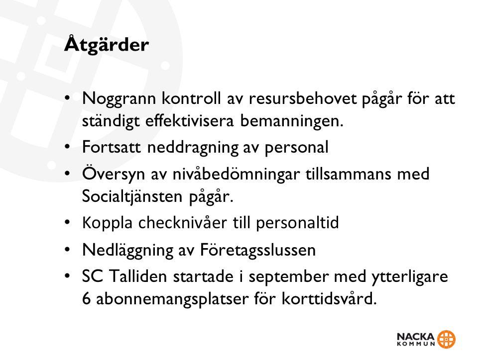 Åtgärder Noggrann kontroll av resursbehovet pågår för att ständigt effektivisera bemanningen.