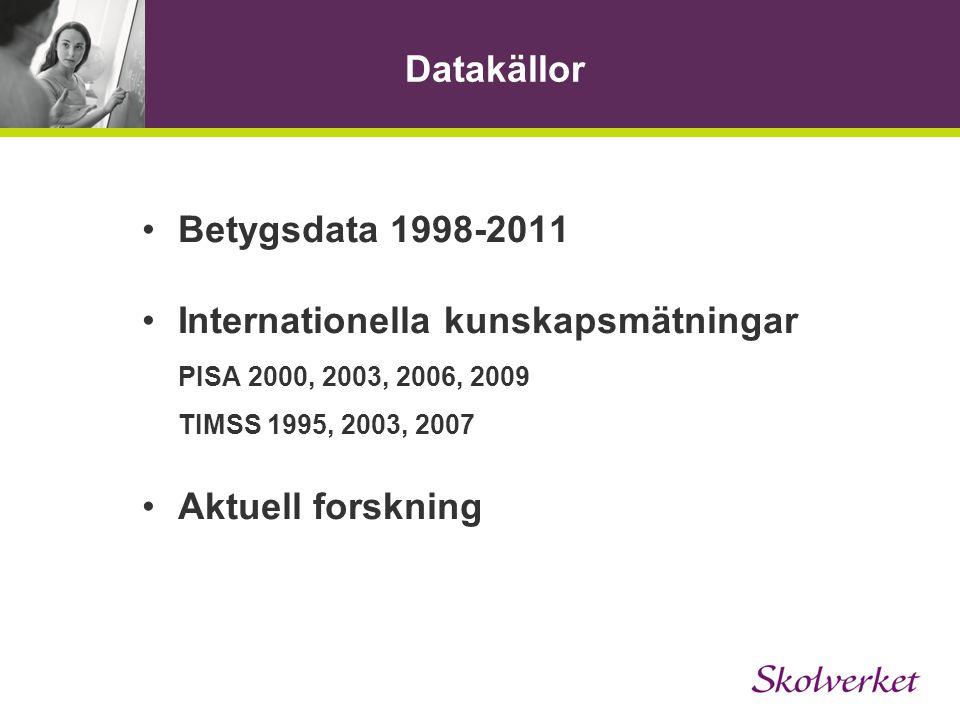 Skolverkets slutsatser Likvärdigheten i den svenska grundskolan har försämrats Skillnaderna mellan skolor har ökat Betydelsen av vilken skola en elev går i har ökat