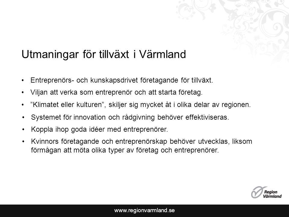 Utmaningar för tillväxt i Värmland Entreprenörs- och kunskapsdrivet företagande för tillväxt.