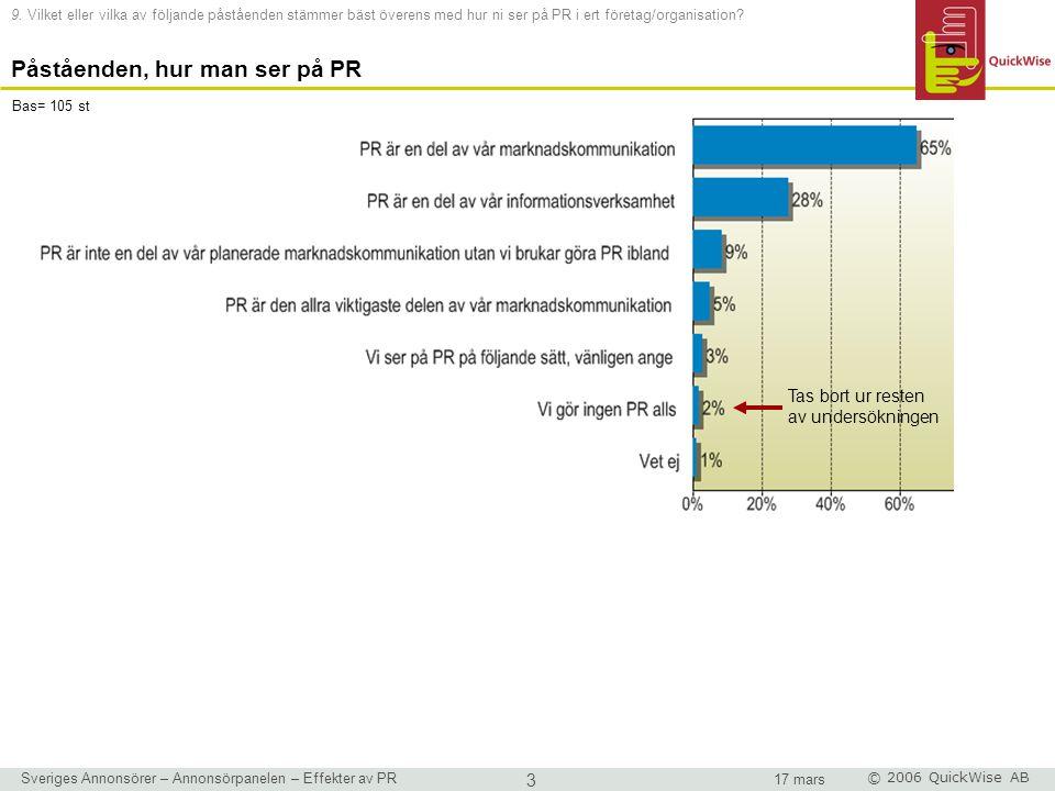Sveriges Annonsörer – Annonsörpanelen – Effekter av PR 3 17 mars © 2006 QuickWise AB Tas bort ur resten av undersökningen 9.