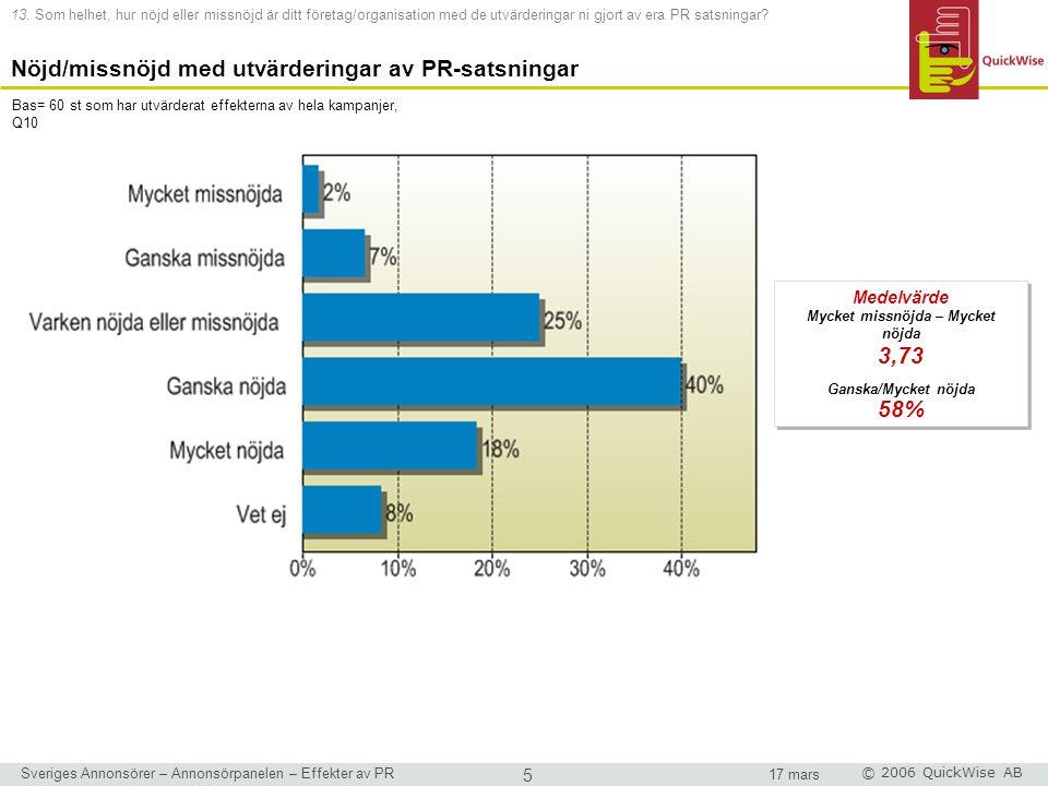 Sveriges Annonsörer – Annonsörpanelen – Effekter av PR 5 17 mars © 2006 QuickWise AB 13.