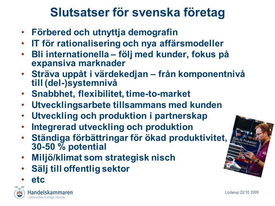 Löderup 22/10 2009 Slutsatser för svenska företag Förbered och utnyttja demografin IT för rationalisering och nya affärsmodeller Bli internationella – följ med kunder, fokus på expansiva marknader Sträva uppåt i värdekedjan – från komponentnivå till (del-)systemnivå Snabbhet, flexibilitet, time-to-market Utvecklingsarbete tillsammans med kunden Utveckling och produktion i partnerskap Integrerad utveckling och produktion Ständiga förbättringar för ökad produktivitet, 30-50 % potential Miljö/klimat som strategisk nisch Sälj till offentlig sektor etc