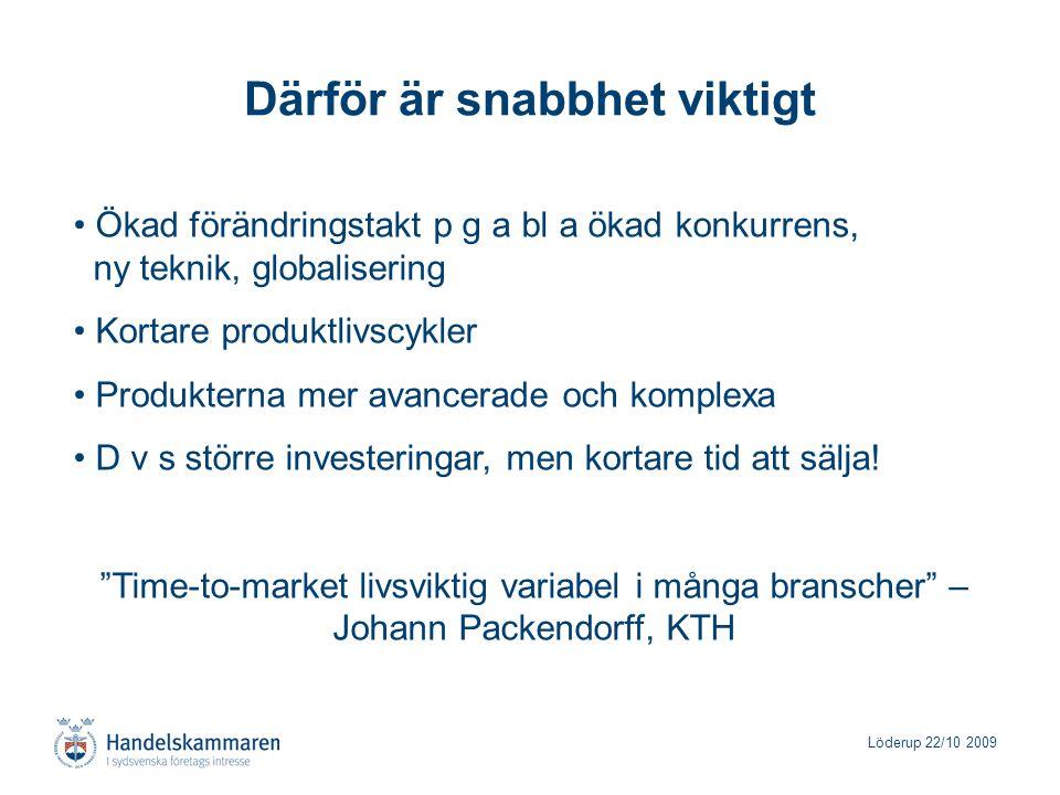 Löderup 22/10 2009 Därför är snabbhet viktigt Ökad förändringstakt p g a bl a ökad konkurrens, ny teknik, globalisering Kortare produktlivscykler Produkterna mer avancerade och komplexa D v s större investeringar, men kortare tid att sälja.