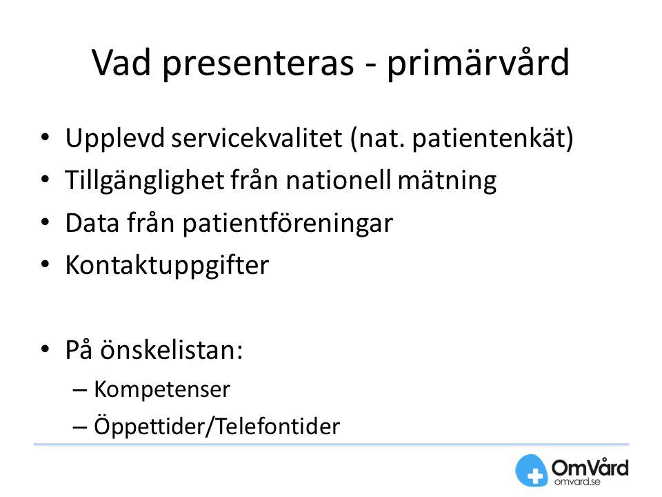 Vad presenteras - primärvård Upplevd servicekvalitet (nat. patientenkät) Tillgänglighet från nationell mätning Data från patientföreningar Kontaktuppg