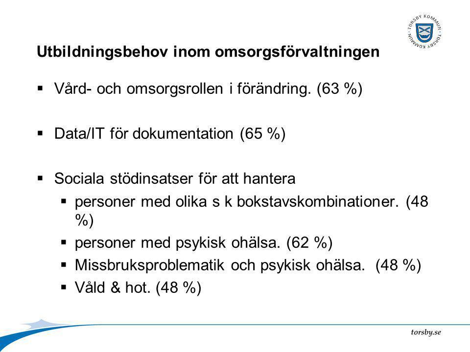 Utbildningsbehov inom omsorgsförvaltningen  Vård- och omsorgsrollen i förändring.