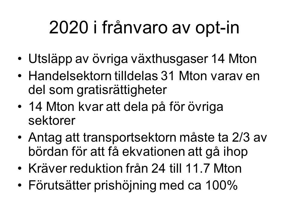 2020 i frånvaro av opt-in Utsläpp av övriga växthusgaser 14 Mton Handelsektorn tilldelas 31 Mton varav en del som gratisrättigheter 14 Mton kvar att dela på för övriga sektorer Antag att transportsektorn måste ta 2/3 av bördan för att få ekvationen att gå ihop Kräver reduktion från 24 till 11.7 Mton Förutsätter prishöjning med ca 100%