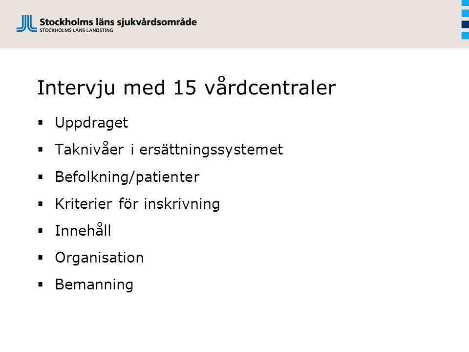 Intervju med 15 vårdcentraler  Uppdraget  Taknivåer i ersättningssystemet  Befolkning/patienter  Kriterier för inskrivning  Innehåll  Organisation  Bemanning