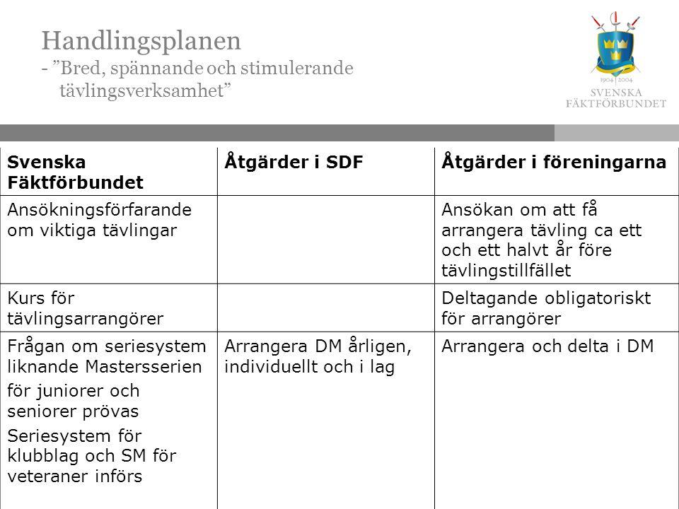 """Handlingsplanen - """"Bred, spännande och stimulerande tävlingsverksamhet"""" Svenska Fäktförbundet Åtgärder i SDFÅtgärder i föreningarna Ansökningsförfaran"""
