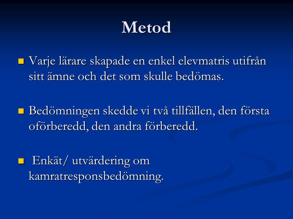 Metod Varje lärare skapade en enkel elevmatris utifrån sitt ämne och det som skulle bedömas.