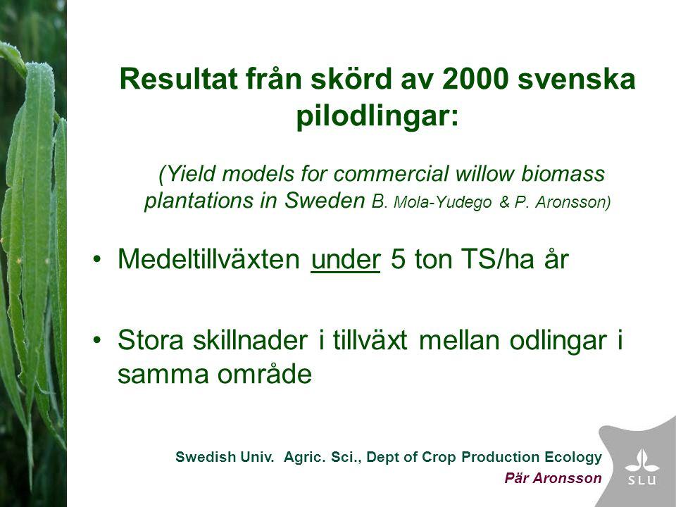 Swedish Univ. Agric. Sci., Dept of Crop Production Ecology Pär Aronsson Resultat från skörd av 2000 svenska pilodlingar: (Yield models for commercial