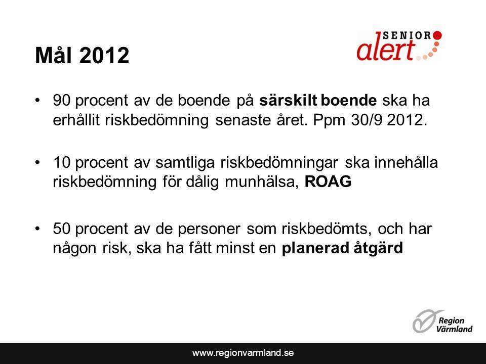 www.regionvarmland.se Mål 2012 90 procent av de boende på särskilt boende ska ha erhållit riskbedömning senaste året. Ppm 30/9 2012. 10 procent av sam