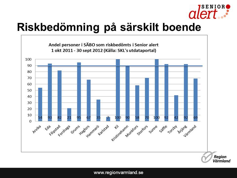 www.regionvarmland.se Riskbedömning på särskilt boende