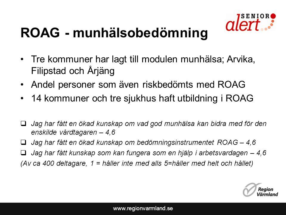 www.regionvarmland.se ROAG - munhälsobedömning Tre kommuner har lagt till modulen munhälsa; Arvika, Filipstad och Årjäng Andel personer som även riskbedömts med ROAG 14 kommuner och tre sjukhus haft utbildning i ROAG  Jag har fått en ökad kunskap om vad god munhälsa kan bidra med för den enskilde vårdtagaren – 4,6  Jag har fått en ökad kunskap om bedömningsinstrumentet ROAG – 4,6  Jag har fått kunskap som kan fungera som en hjälp i arbetsvardagen – 4,6 (Av ca 400 deltagare, 1 = håller inte med alls 5=håller med helt och hållet)