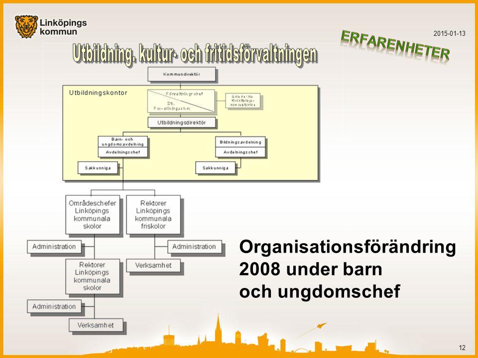 2015-01-13 12 Organisationsförändring 2008 under barn och ungdomschef