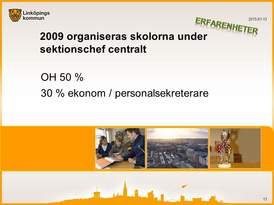 2015-01-13 13 2009 organiseras skolorna under sektionschef centralt OH 50 % 30 % ekonom / personalsekreterare