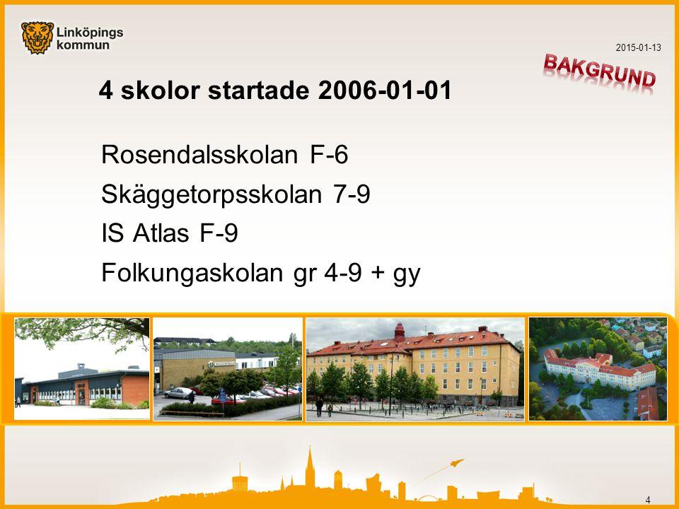 2015-01-13 4 Rosendalsskolan F-6 Skäggetorpsskolan 7-9 IS Atlas F-9 Folkungaskolan gr 4-9 + gy 4 skolor startade 2006-01-01