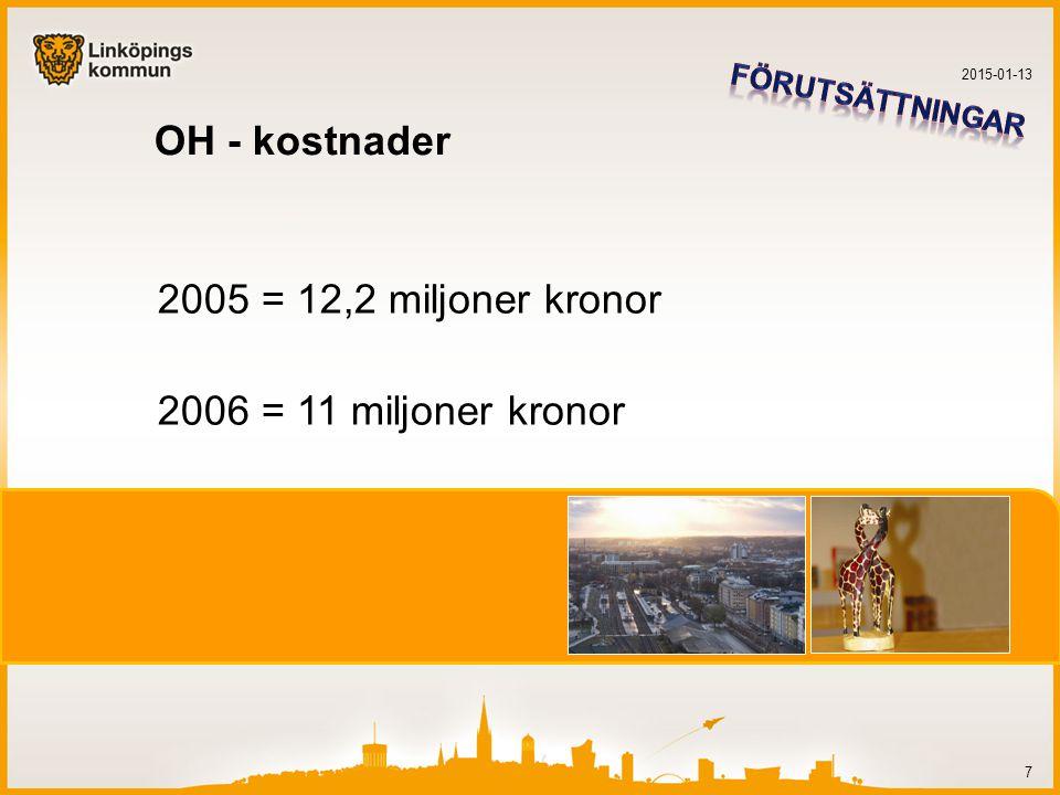 2015-01-13 7 OH - kostnader 2005 = 12,2 miljoner kronor 2006 = 11 miljoner kronor