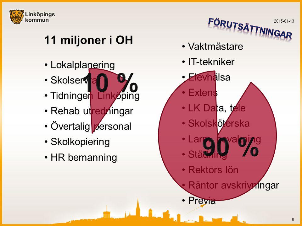 2015-01-13 8 11 miljoner i OH Lokalplanering Skolservrar Tidningen Linköping Rehab utredningar Övertalig personal Skolkopiering HR bemanning Vaktmästa