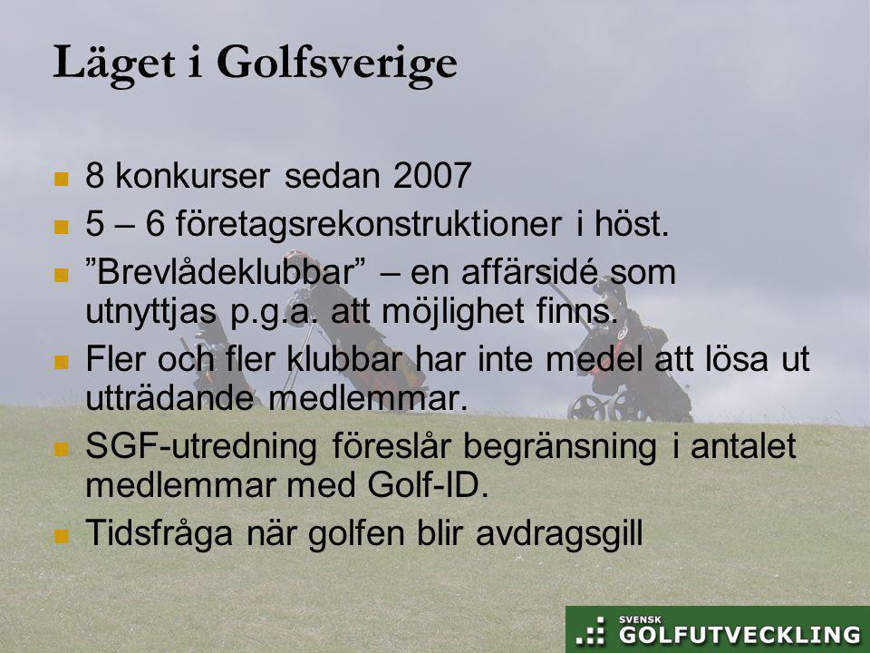 Läget i Golfsverige 8 konkurser sedan 2007 5 – 6 företagsrekonstruktioner i höst.