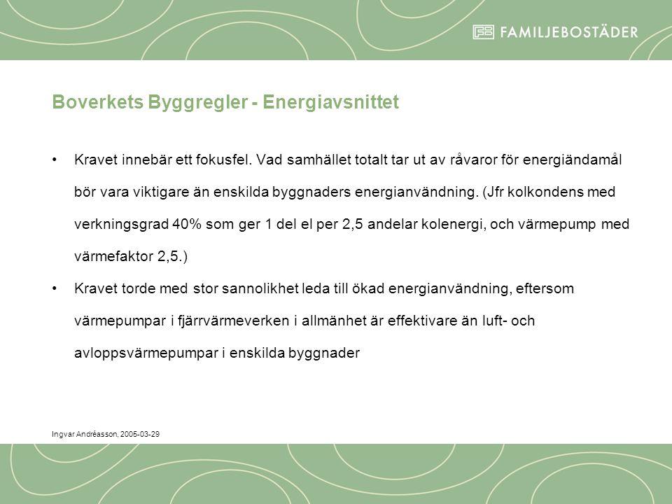 Ingvar Andréasson, 2005-03-29 Boverkets Byggregler - Energiavsnittet Kravet innebär ett fokusfel.