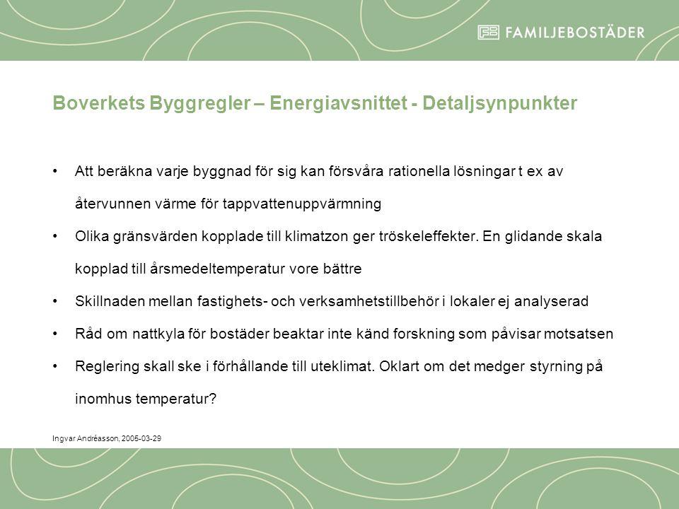 Ingvar Andréasson, 2005-03-29 Boverkets Byggregler – Energiavsnittet - Detaljsynpunkter Att beräkna varje byggnad för sig kan försvåra rationella lösningar t ex av återvunnen värme för tappvattenuppvärmning Olika gränsvärden kopplade till klimatzon ger tröskeleffekter.