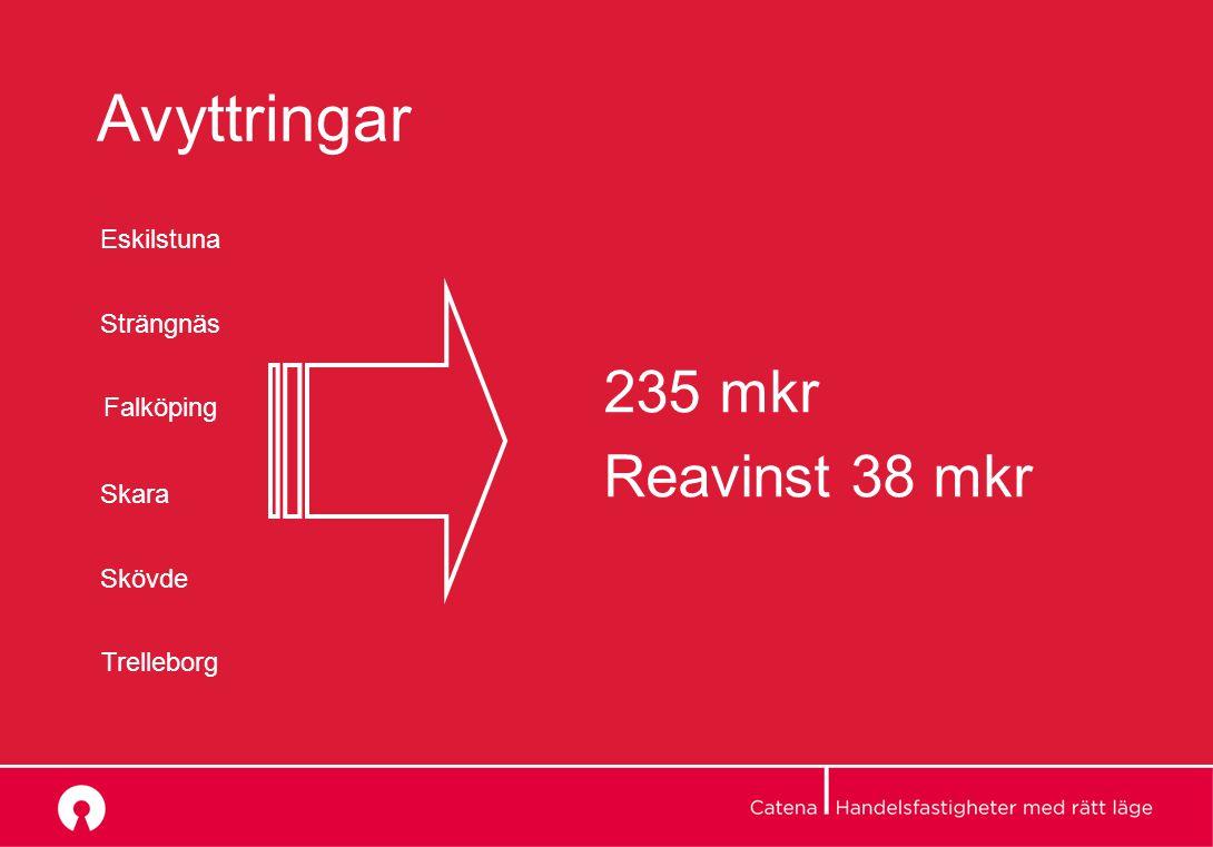 Avyttringar Eskilstuna Strängnäs Falköping Skara Skövde Trelleborg 235 mkr Reavinst 38 mkr