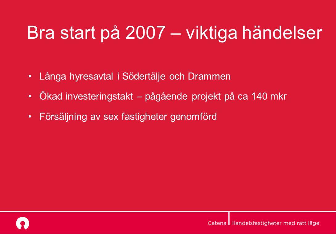 Bra start på 2007 – viktiga händelser Långa hyresavtal i Södertälje och Drammen Ökad investeringstakt – pågående projekt på ca 140 mkr Försäljning av sex fastigheter genomförd