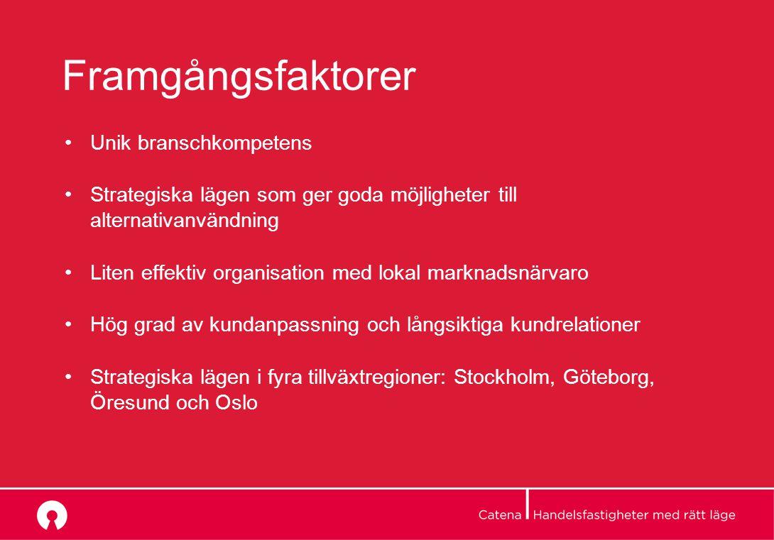 Framgångsfaktorer Unik branschkompetens Strategiska lägen som ger goda möjligheter till alternativanvändning Liten effektiv organisation med lokal marknadsnärvaro Hög grad av kundanpassning och långsiktiga kundrelationer Strategiska lägen i fyra tillväxtregioner: Stockholm, Göteborg, Öresund och Oslo