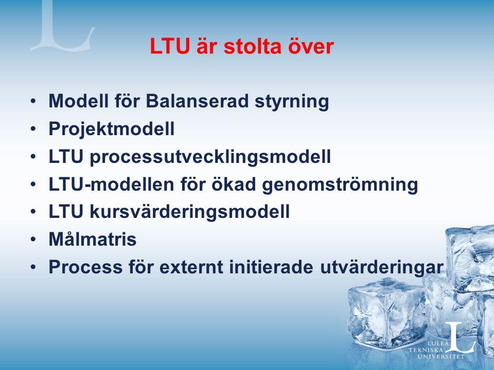 LTU är stolta över Modell för Balanserad styrning Projektmodell LTU processutvecklingsmodell LTU-modellen för ökad genomströmning LTU kursvärderingsmo